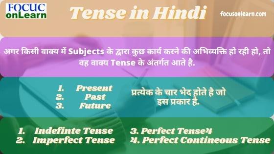 Tense in Hindi