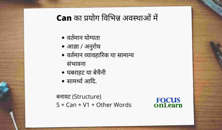 Use of Can in Hindi