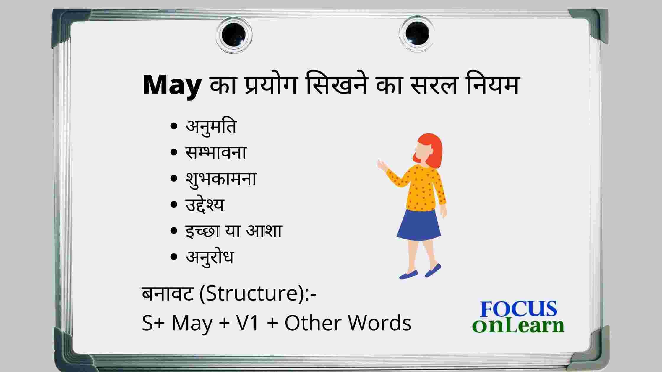 Use of May in Hindi