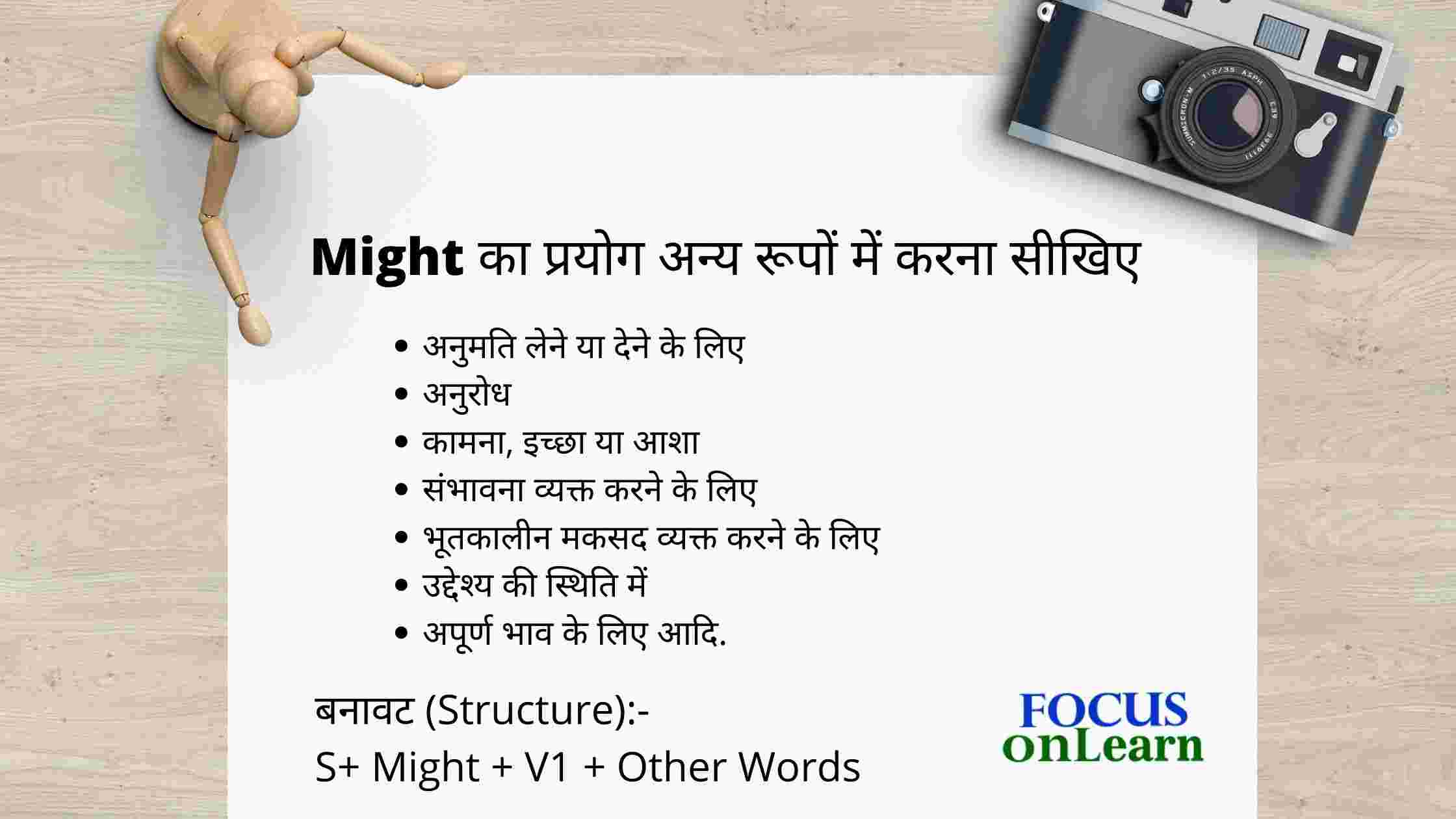 Use of Might in Hindi