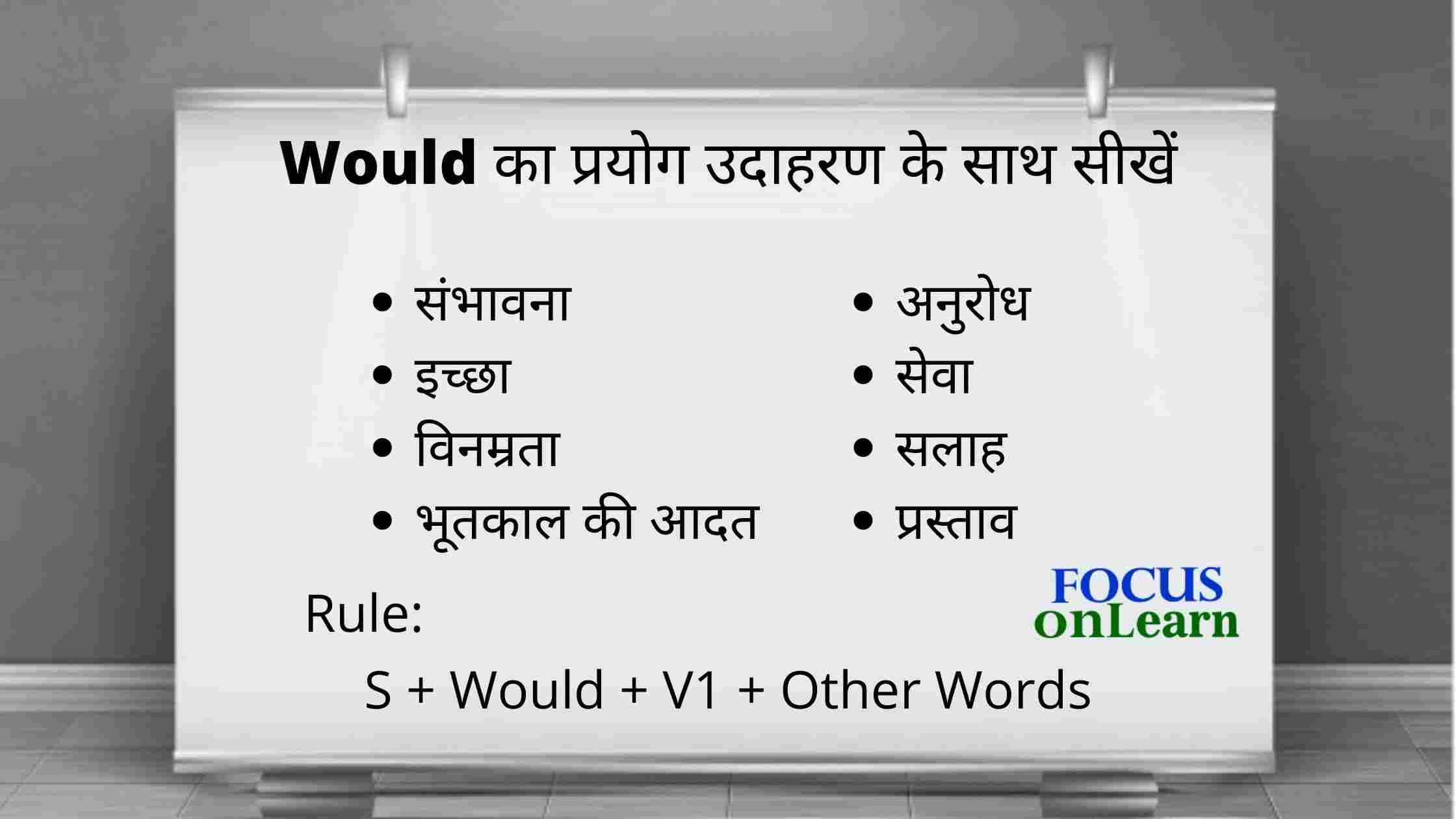 Use of Would in Hindi