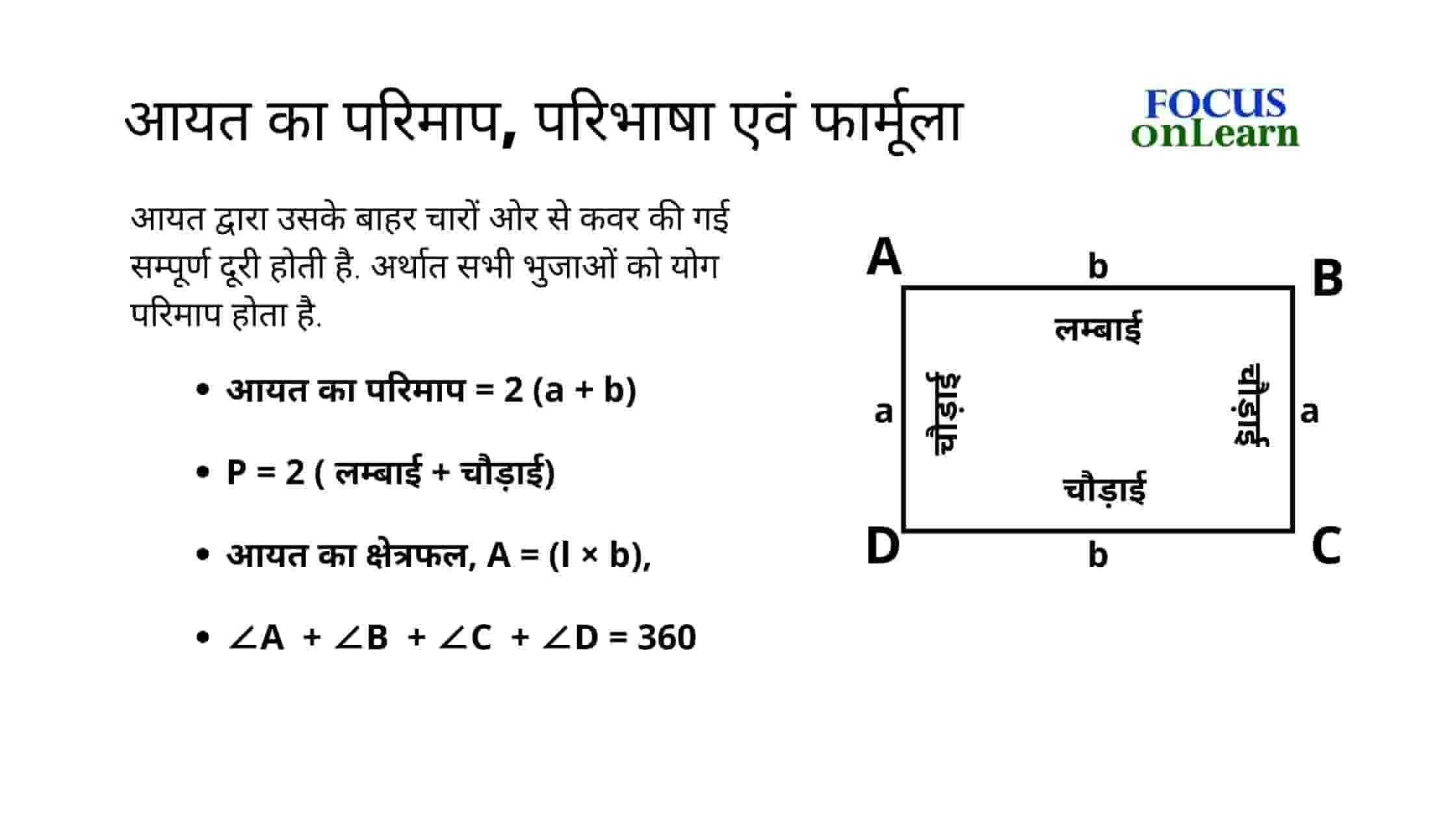 Aayat ka Parimap