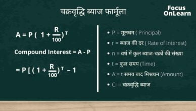 Compound Interest formula in Hindi