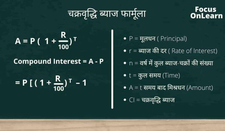 Compound Interest formula in Hindi