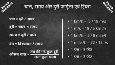 Time and Distance Formula in Hindi