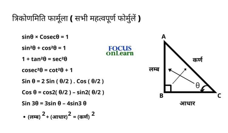 Trikonmiti Formulas