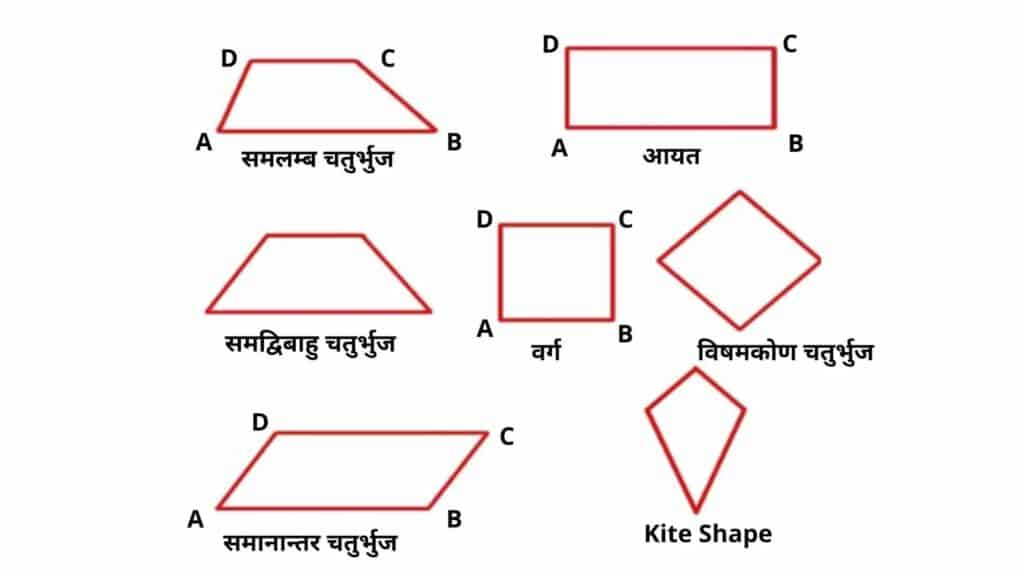 types of quadrilaterals in hindi