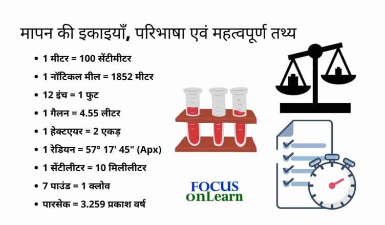 Measurement in Hindi