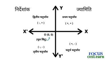 Nirdeshank Jyamiti Formula