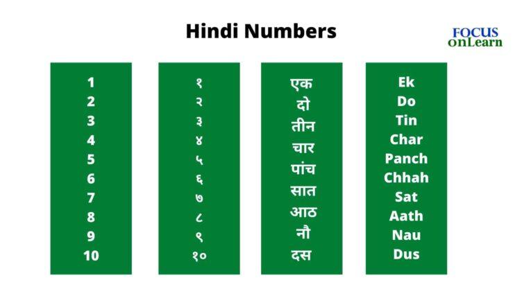Hindi Numbers