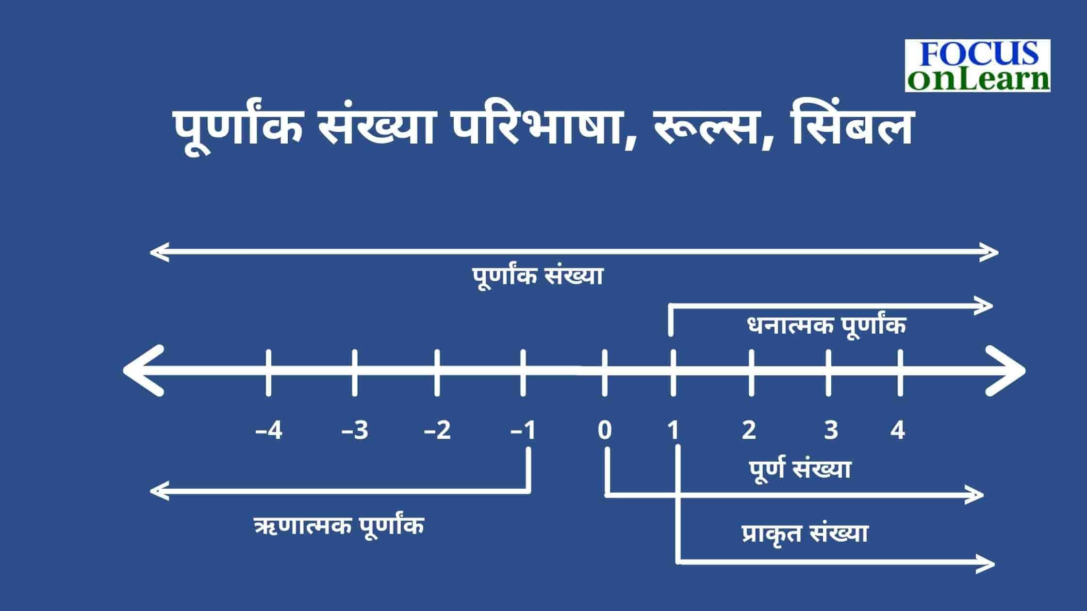 Integers in Hindi