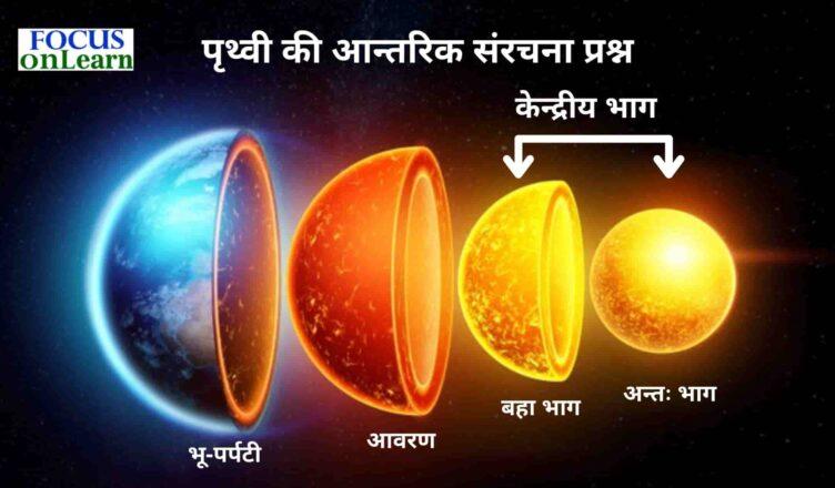 Prithvi Ki Aantrik Sanrachna GK