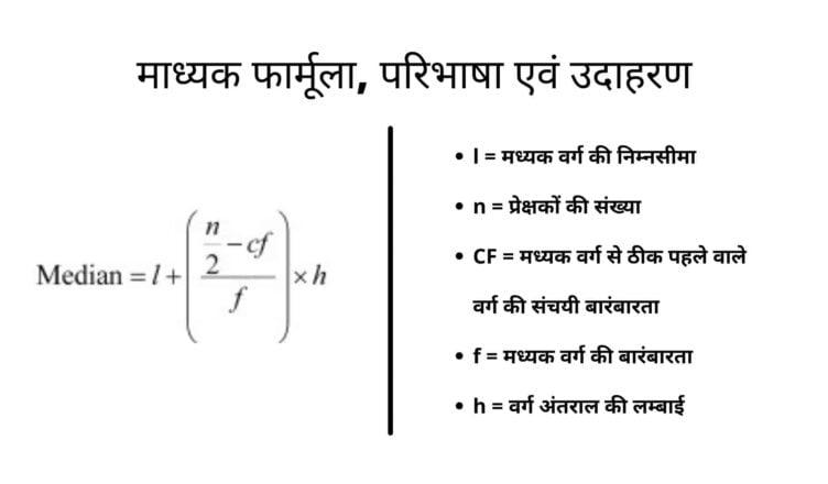 Madhyak ka Formula