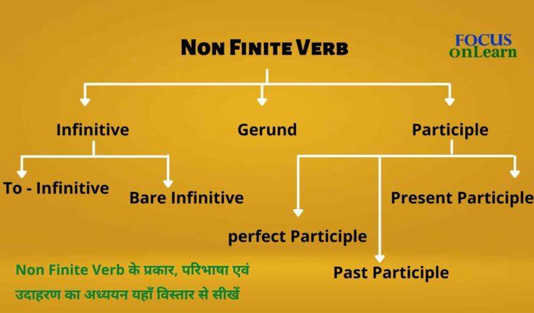 Non Finite Verb in Hindi