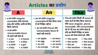 Articles in English Grammar in Hindi