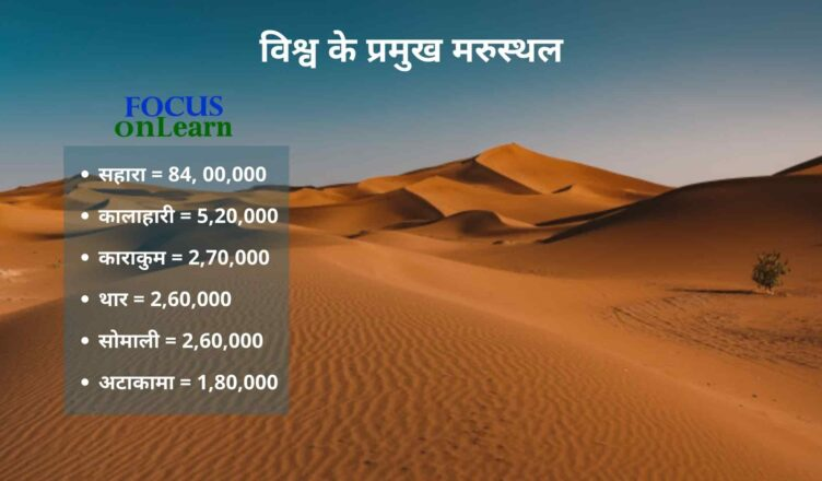 Deserts of the World in Hindi