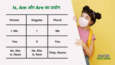 Use of Is Am Are in Hindi