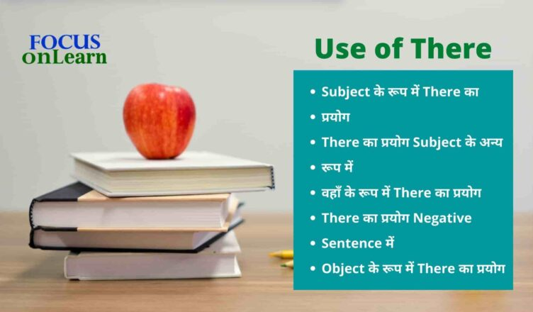 Use of There in Hindi