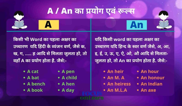 Use of a and an in Hindi