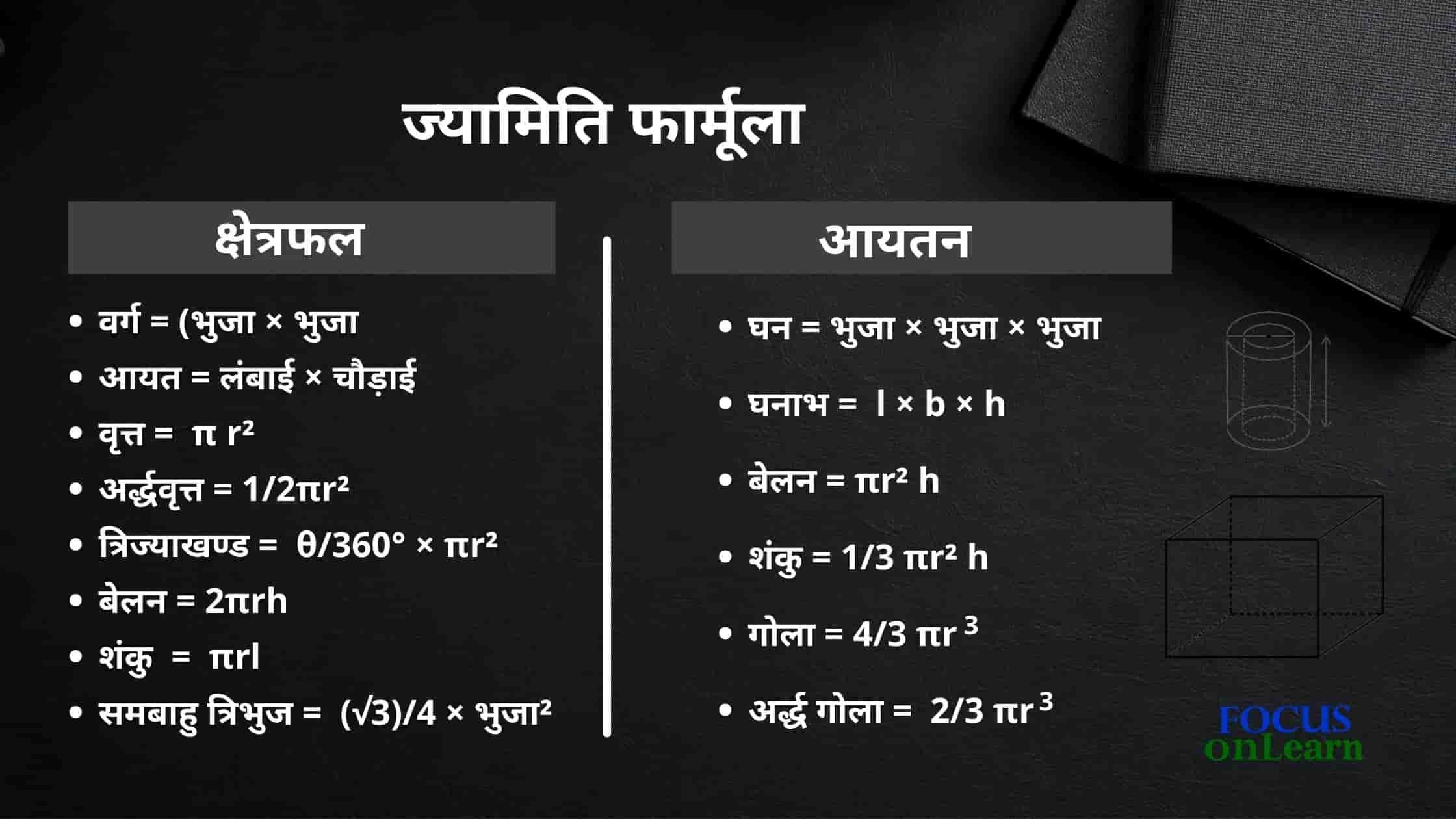 Geometry Formula in Hindi