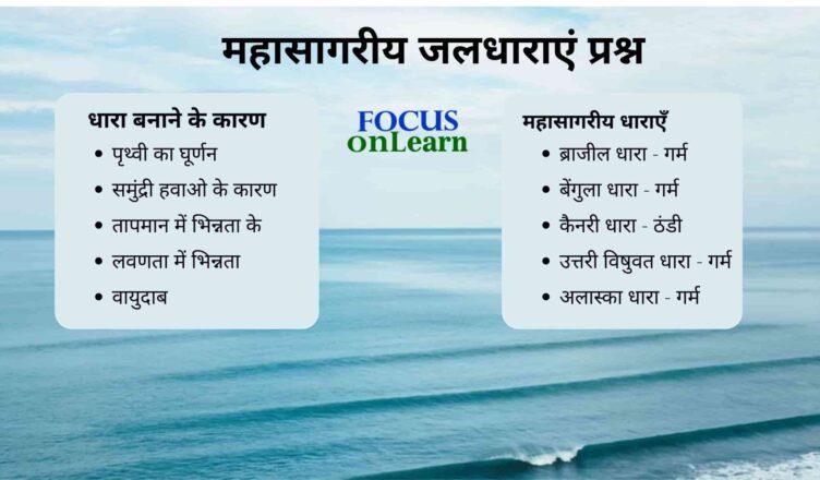 Ocean Currents in Hindi