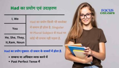 Use of Had in Hindi