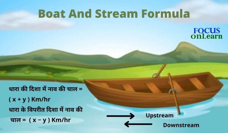 Boat And Stream Formula in Hindi