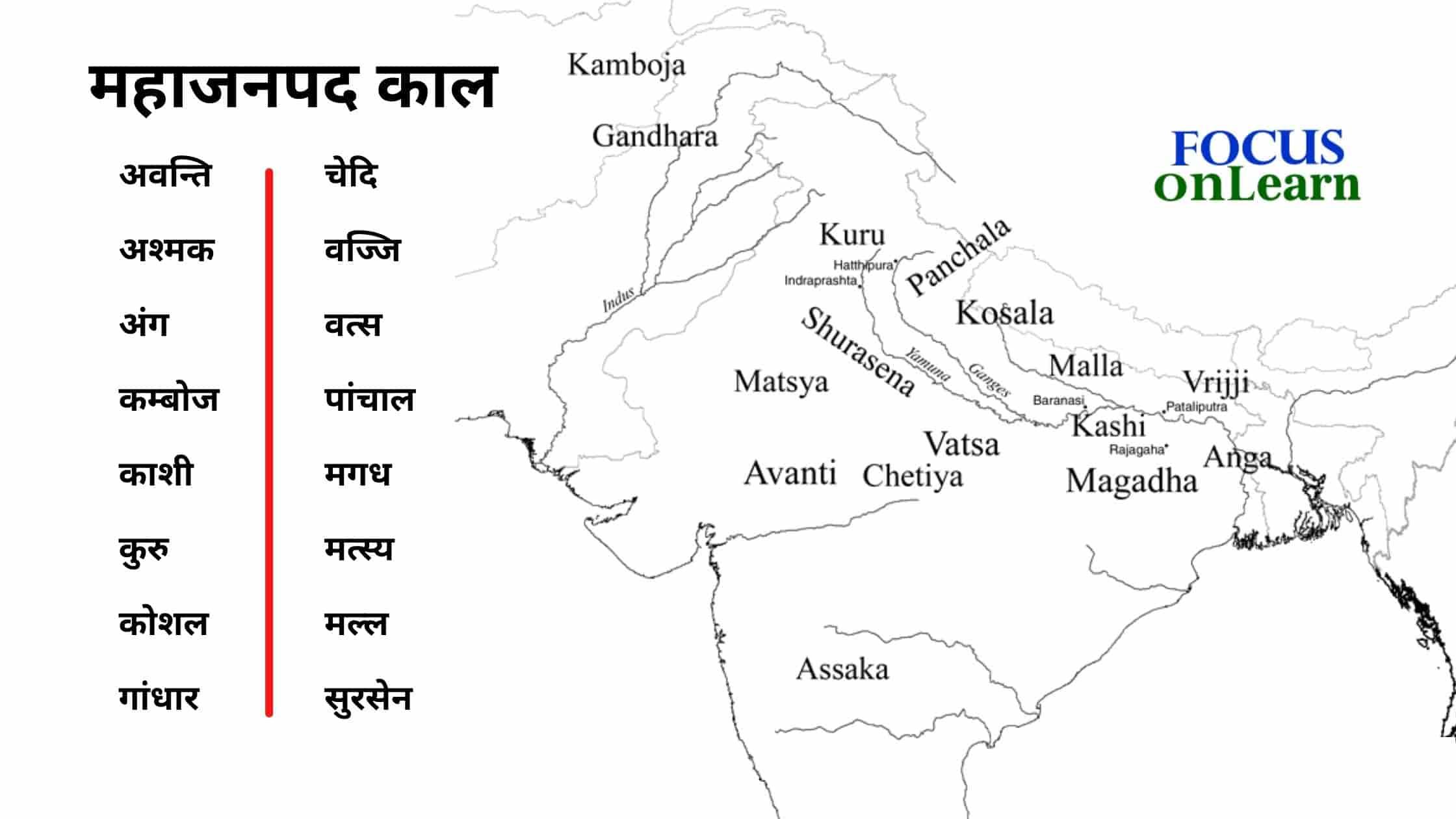 Mahajanpad Kal