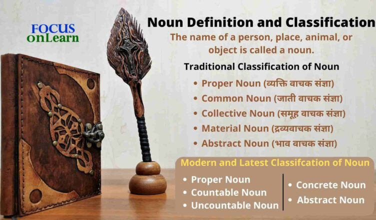 Noun in Hindi and Definition