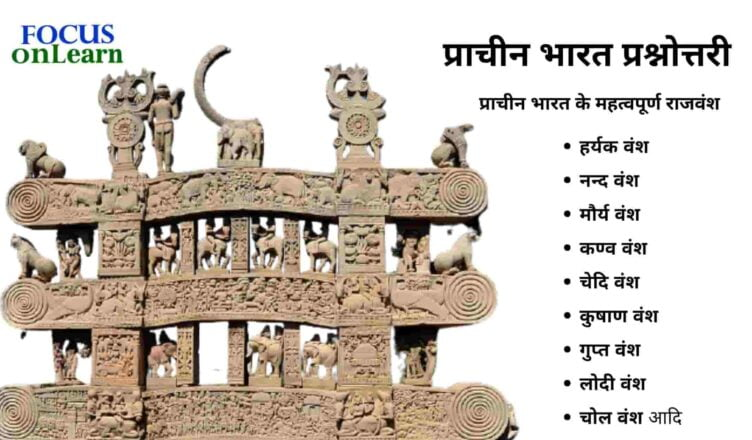 Prachin Bharat GK