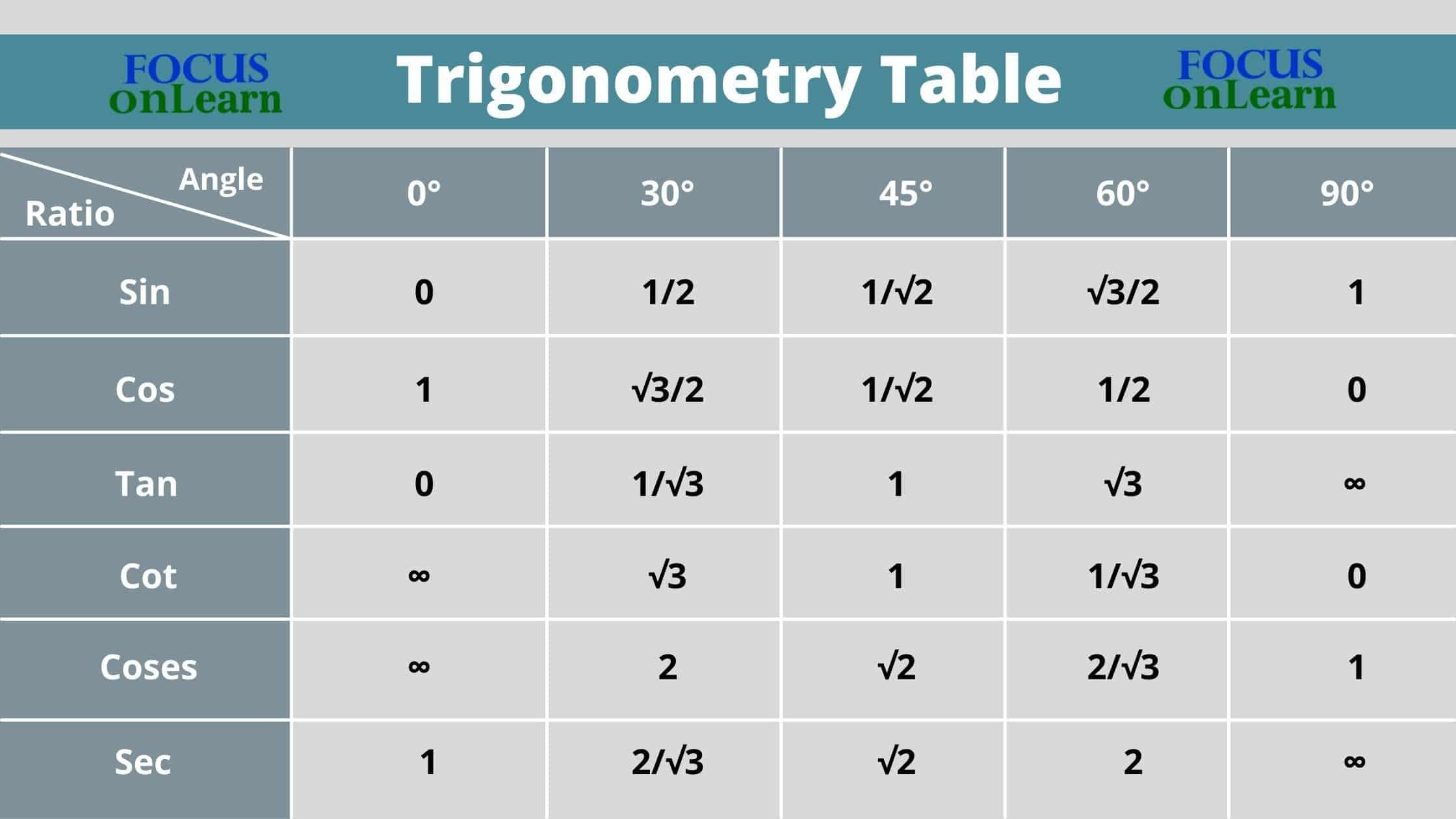 Trikonmiti Table