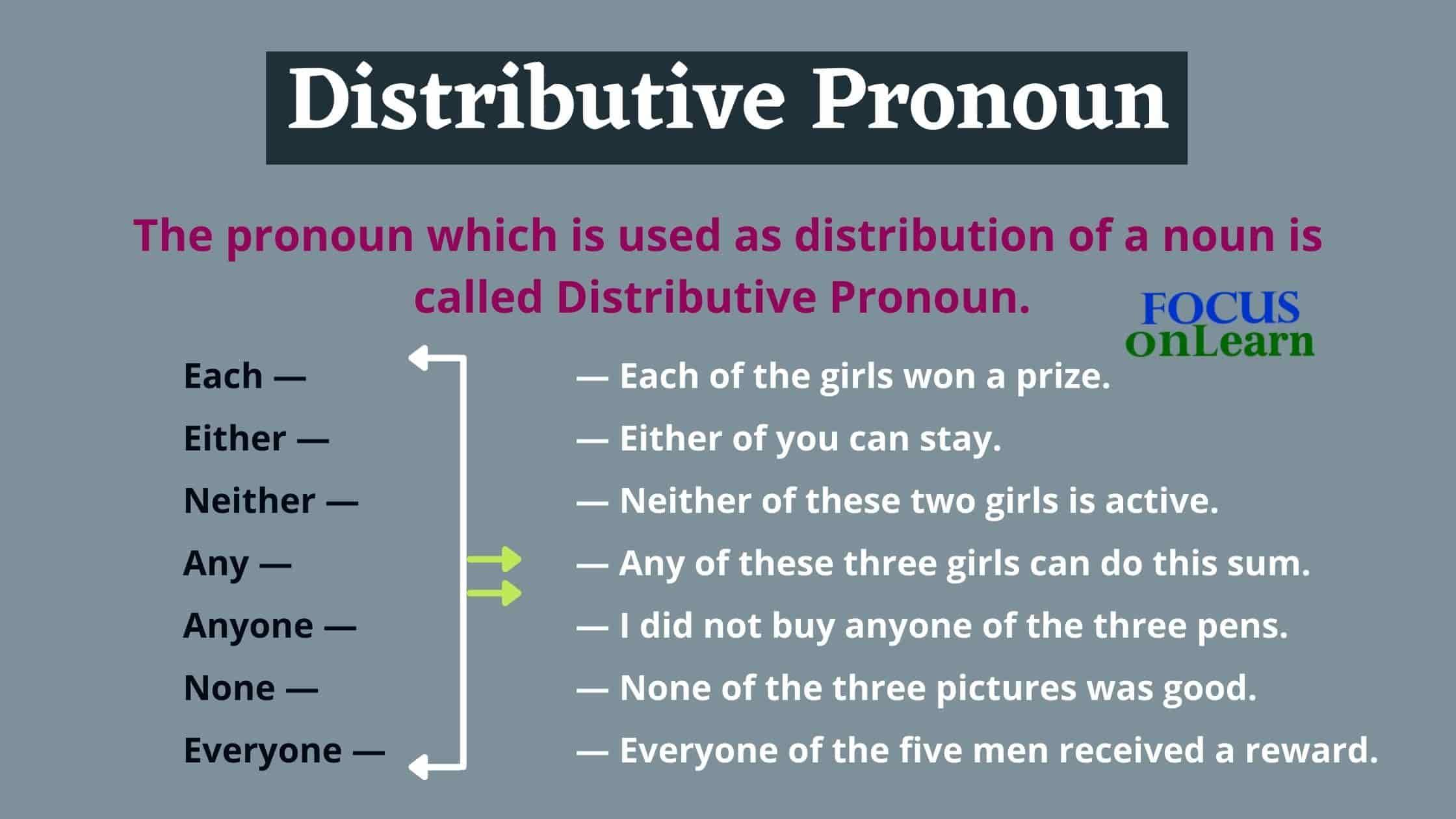Distributive Pronoun
